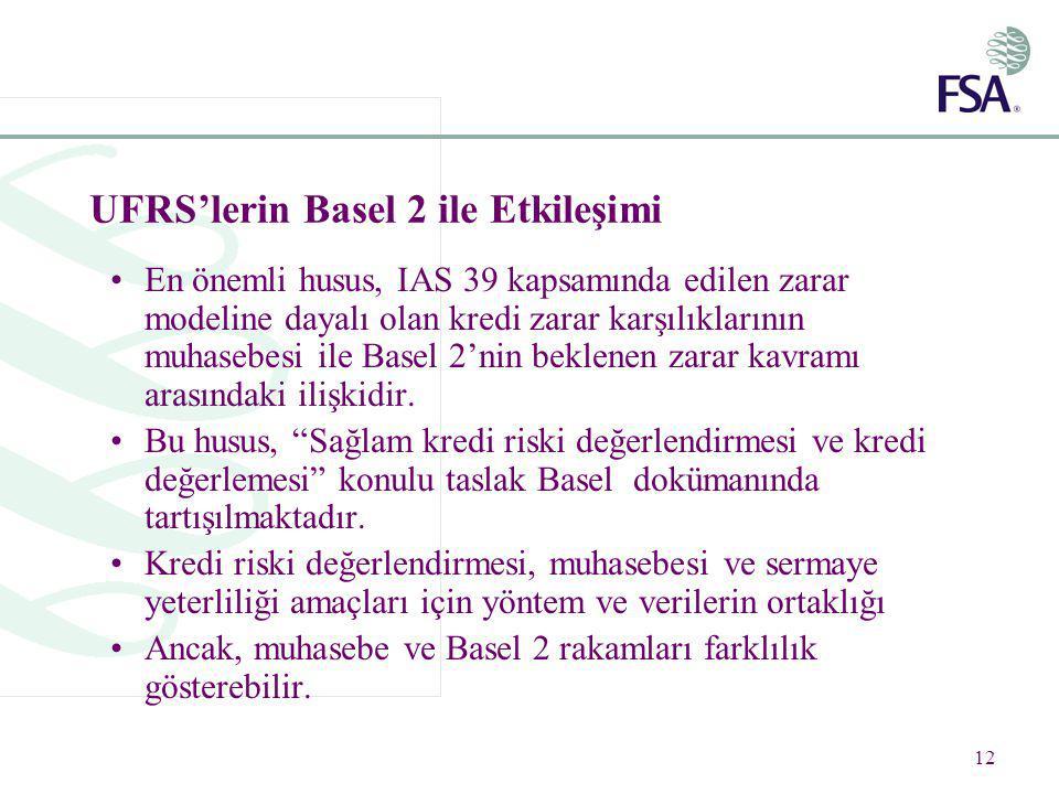 12 UFRS'lerin Basel 2 ile Etkileşimi En önemli husus, IAS 39 kapsamında edilen zarar modeline dayalı olan kredi zarar karşılıklarının muhasebesi ile Basel 2'nin beklenen zarar kavramı arasındaki ilişkidir.