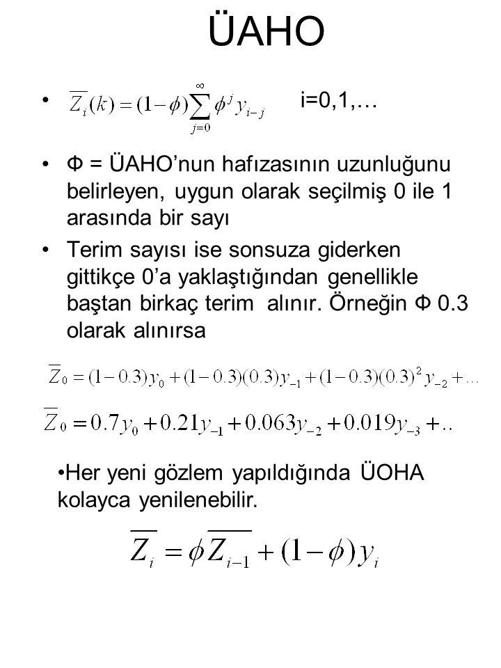 ÜAHO i=0,1,… Ф = ÜAHO'nun hafızasının uzunluğunu belirleyen, uygun olarak seçilmiş 0 ile 1 arasında bir sayı Terim sayısı ise sonsuza giderken gittikçe 0'a yaklaştığından genellikle baştan birkaç terim alınır.