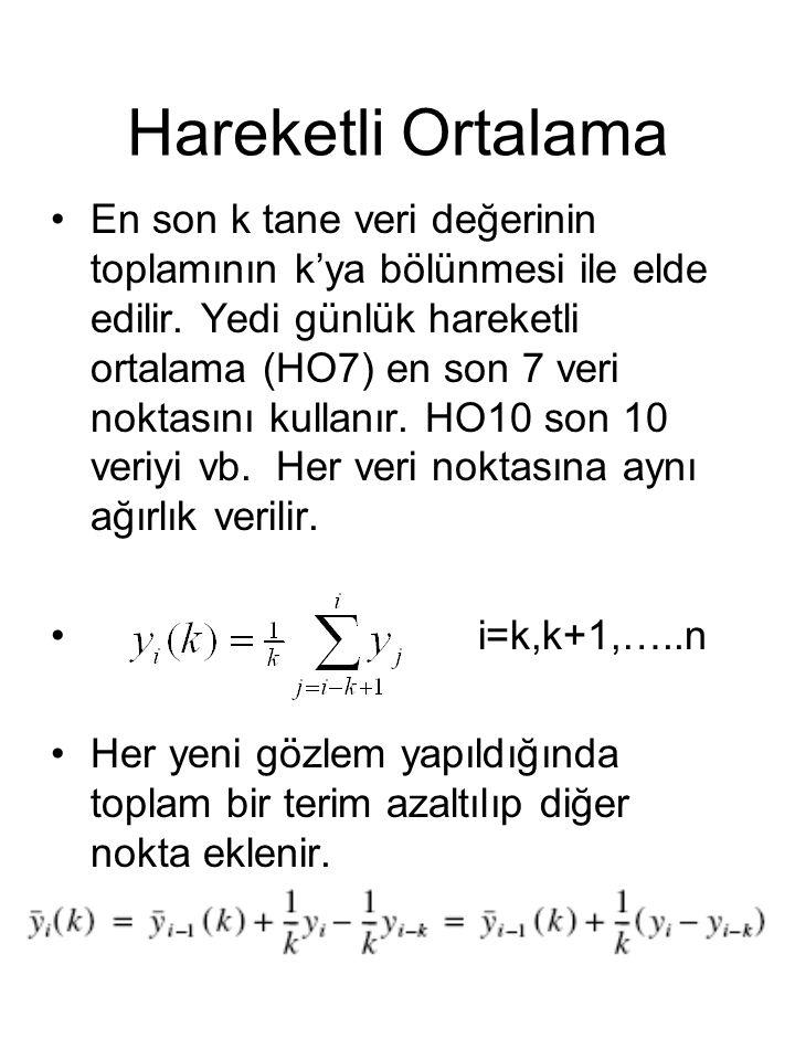 Örnek 12345671234567 Y3 (k) = 2.0 Y4(k) = 3.0 Y4 (k) = 2.0 + (1/3)*(4-1) = 3