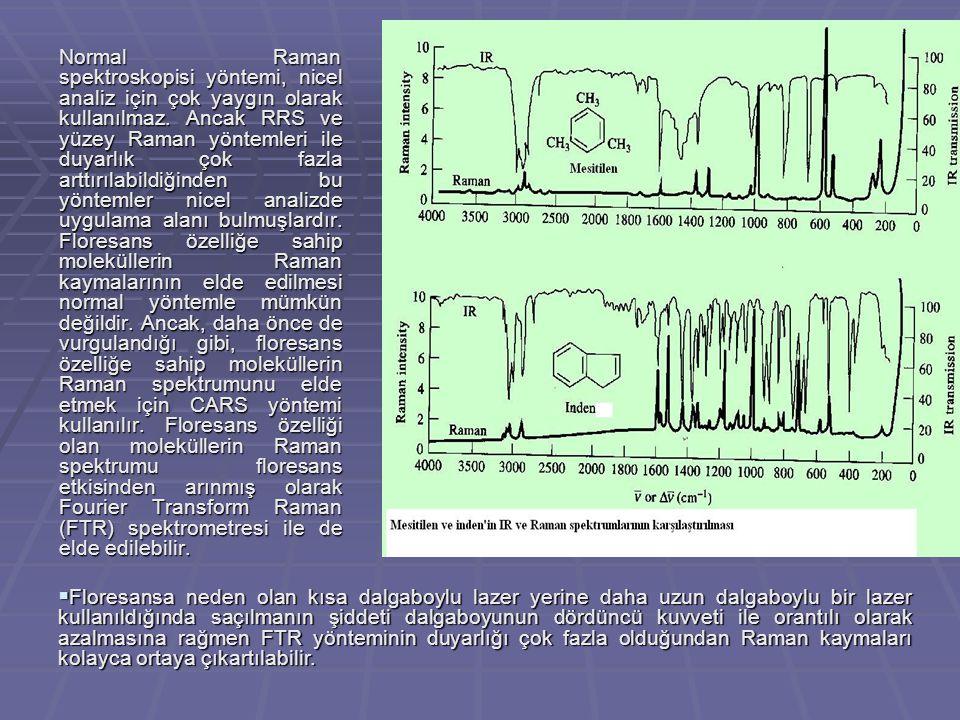Normal Raman spektroskopisi yöntemi, nicel analiz için çok yaygın olarak kullanılmaz. Ancak RRS ve yüzey Raman yöntemleri ile duyarlık çok fazla arttı