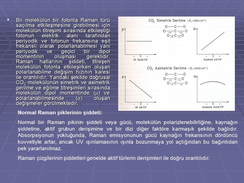  Bir molekülün bir fotonla Raman türü saçılma etkileşmesine girebilmesi için molekülün titreşimi sırasında etkileştiği fotonun elektrik alanı tarafın