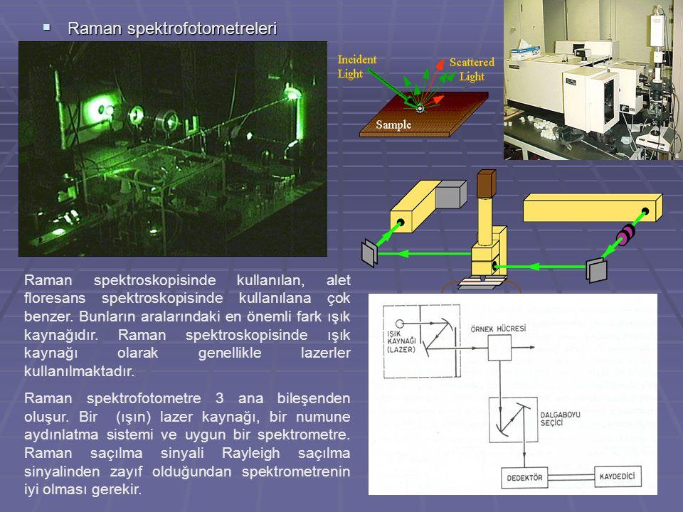  Raman spektrofotometreleri Raman spektroskopisinde kullanılan, alet floresans spektroskopisinde kullanılana çok benzer. Bunların aralarındaki en öne