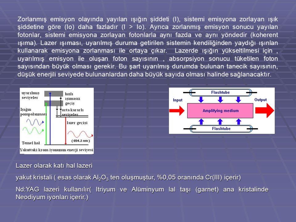 Zorlanmış emisyon olayında yayılan ışığın şiddeti (I), sistemi emisyona zorlayan ışık şiddetine göre (Io) daha fazladır (I > Io). Ayrıca zorlanmış emi