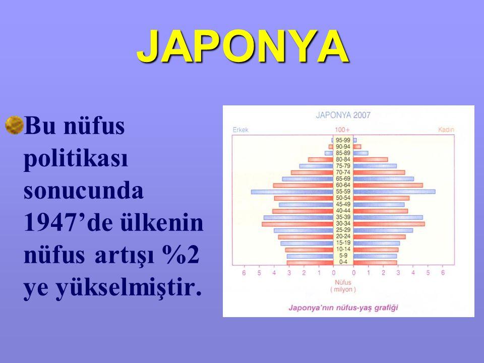 JAPONYA Bu nüfus politikası sonucunda 1947'de ülkenin nüfus artışı %2 ye yükselmiştir.
