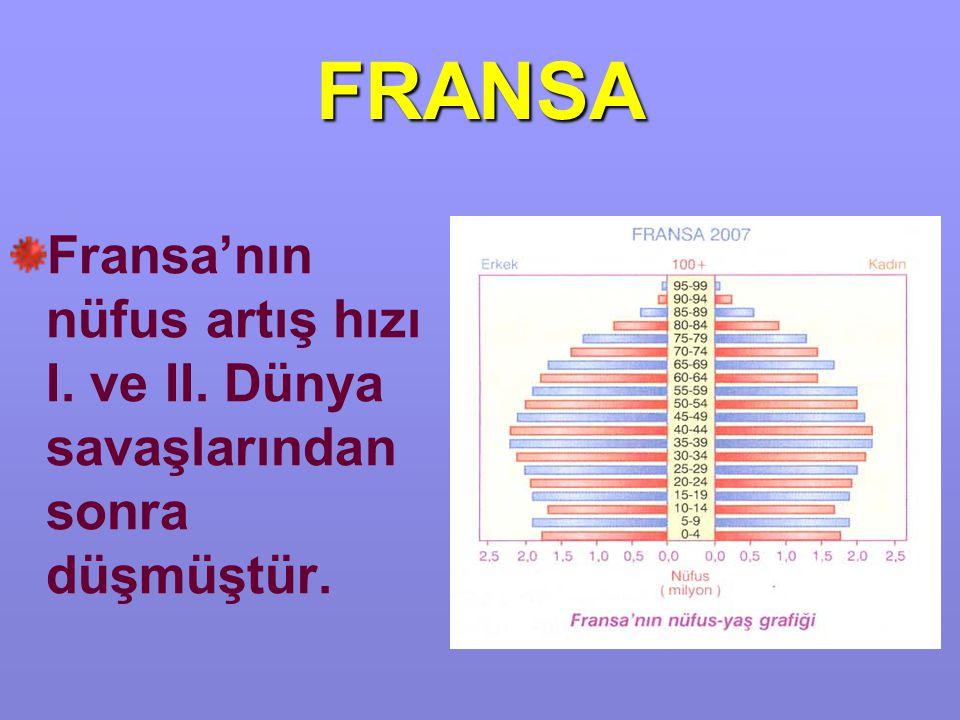 FRANSA Fransa'nın nüfus artış hızı I. ve II. Dünya savaşlarından sonra düşmüştür.