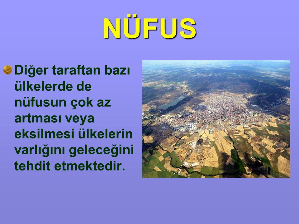 NÜFUS Diğer taraftan bazı ülkelerde de nüfusun çok az artması veya eksilmesi ülkelerin varlığını geleceğini tehdit etmektedir.