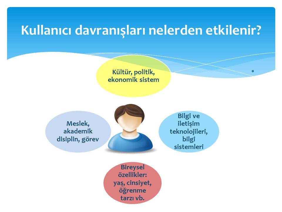 Kullanıcı davranışları nelerden etkilenir? Kültür, politik, ekonomik sistem Bilgi ve iletişim teknolojileri, bilgi sistemleri Bireysel özellikler: yaş
