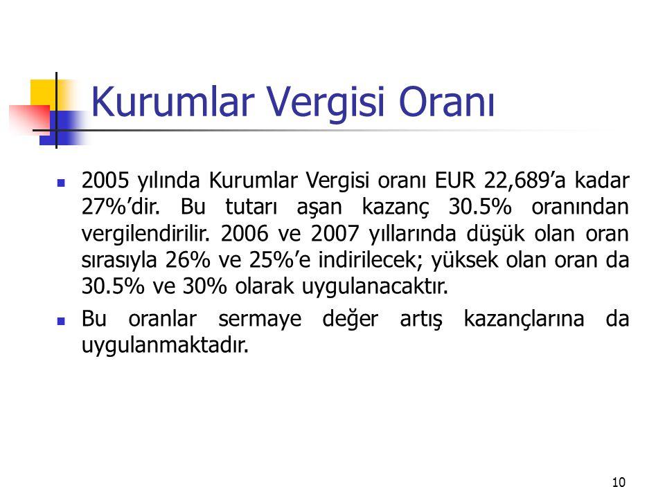 10 Kurumlar Vergisi Oranı 2005 yılında Kurumlar Vergisi oranı EUR 22,689'a kadar 27%'dir. Bu tutarı aşan kazanç 30.5% oranından vergilendirilir. 2006