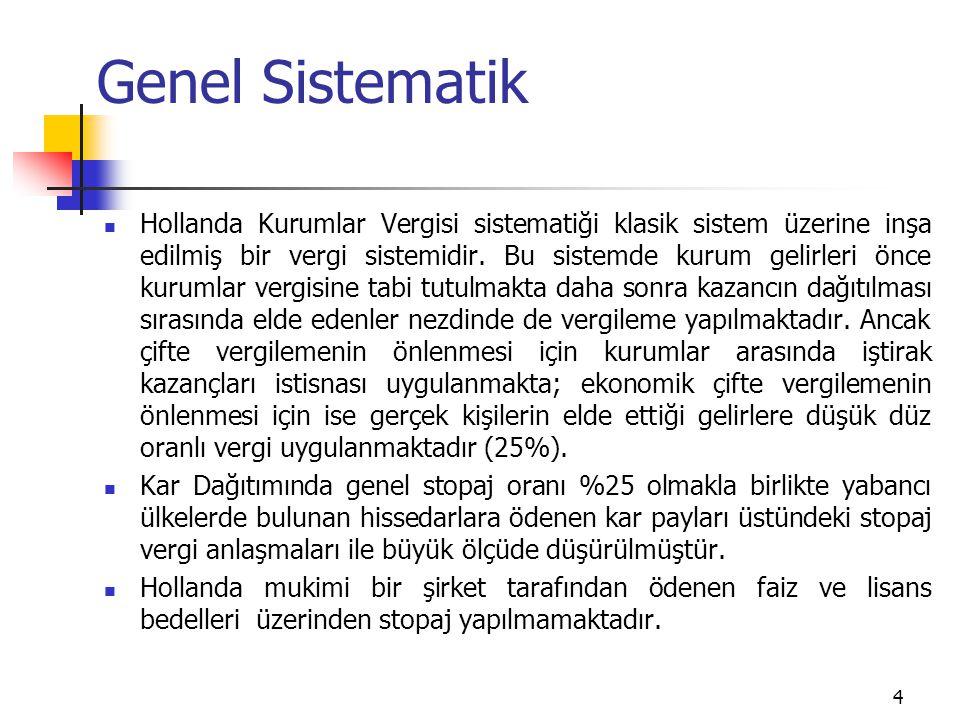 4 Genel Sistematik Hollanda Kurumlar Vergisi sistematiği klasik sistem üzerine inşa edilmiş bir vergi sistemidir. Bu sistemde kurum gelirleri önce kur