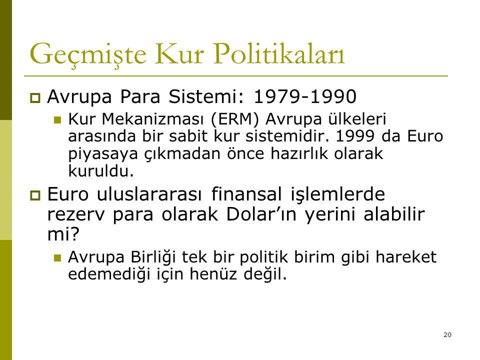 20 Geçmişte Kur Politikaları  Avrupa Para Sistemi: 1979-1990 Kur Mekanizması (ERM) Avrupa ülkeleri arasında bir sabit kur sistemidir.