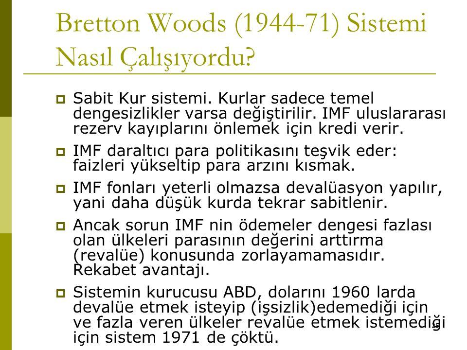 25 Bretton Woods (1944-71) Sistemi Nasıl Çalışıyordu.