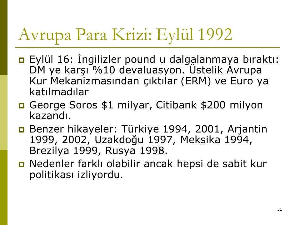 31 Avrupa Para Krizi: Eylül 1992  Eylül 16: İngilizler pound u dalgalanmaya bıraktı: DM ye karşı %10 devaluasyon.
