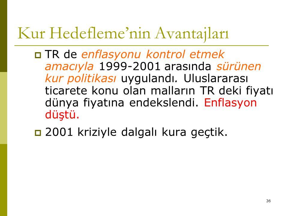 36 Kur Hedefleme'nin Avantajları  TR de enflasyonu kontrol etmek amacıyla 1999-2001 arasında sürünen kur politikası uygulandı.