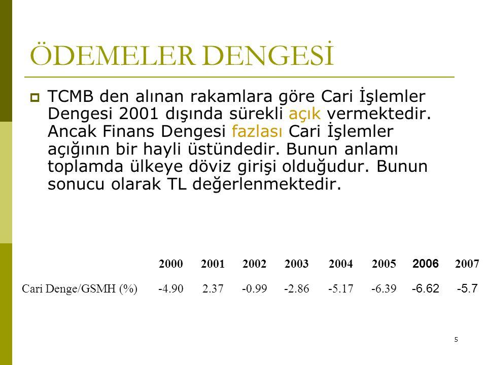 5 ÖDEMELER DENGESİ  TCMB den alınan rakamlara göre Cari İşlemler Dengesi 2001 dışında sürekli açık vermektedir.
