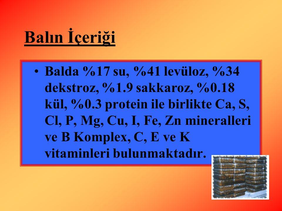 Balın İçeriği Balda %17 su, %41 levüloz, %34 dekstroz, %1.9 sakkaroz, %0.18 kül, %0.3 protein ile birlikte Ca, S, Cl, P, Mg, Cu, I, Fe, Zn mineralleri ve B Komplex, C, E ve K vitaminleri bulunmaktadır.