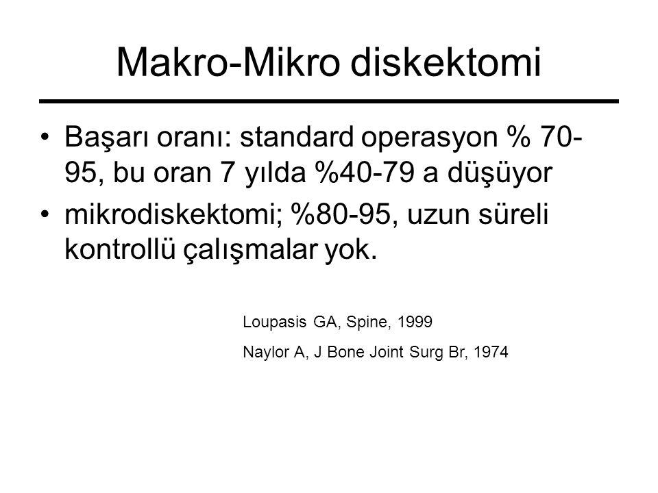 Makro-Mikro diskektomi Başarı oranı: standard operasyon % 70- 95, bu oran 7 yılda %40-79 a düşüyor mikrodiskektomi; %80-95, uzun süreli kontrollü çalışmalar yok.