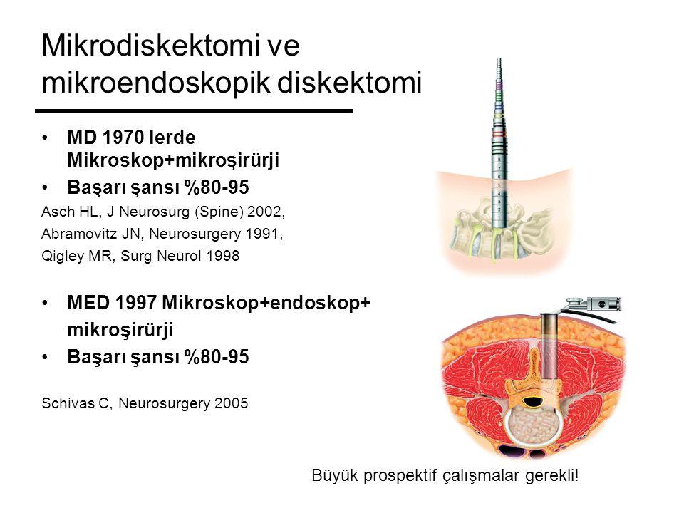 Mikrodiskektomi ve mikroendoskopik diskektomi MD 1970 lerde Mikroskop+mikroşirürji Başarı şansı %80-95 Asch HL, J Neurosurg (Spine) 2002, Abramovitz JN, Neurosurgery 1991, Qigley MR, Surg Neurol 1998 MED 1997 Mikroskop+endoskop+ mikroşirürji Başarı şansı %80-95 Schivas C, Neurosurgery 2005 Büyük prospektif çalışmalar gerekli!