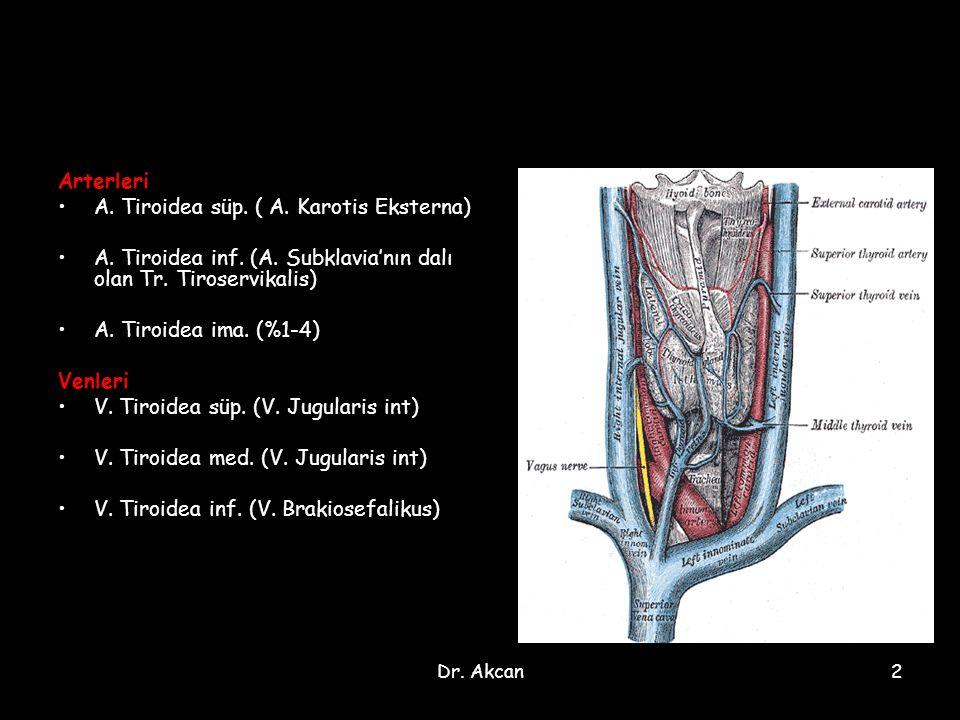 Dr. Akcan2 Arterleri A. Tiroidea süp. ( A. Karotis Eksterna) A. Tiroidea inf. (A. Subklavia'nın dalı olan Tr. Tiroservikalis) A. Tiroidea ima. (%1-4)