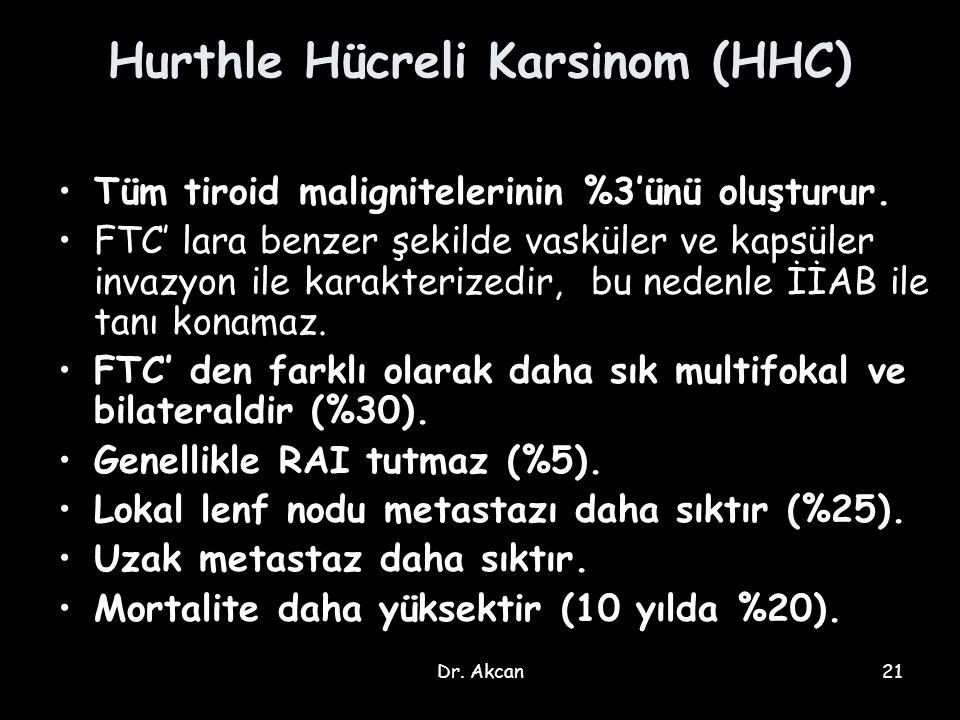 Dr. Akcan21 Hurthle Hücreli Karsinom (HHC) Tüm tiroid malignitelerinin %3'ünü oluşturur. FTC' lara benzer şekilde vasküler ve kapsüler invazyon ile ka