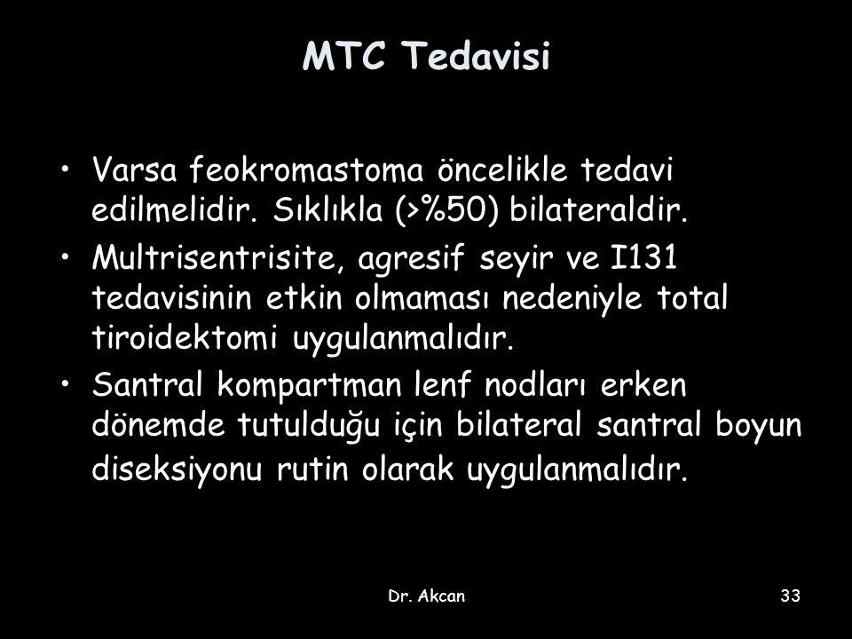 Dr. Akcan33 MTC Tedavisi Varsa feokromastoma öncelikle tedavi edilmelidir. Sıklıkla (>%50) bilateraldir. Multrisentrisite, agresif seyir ve I131 tedav