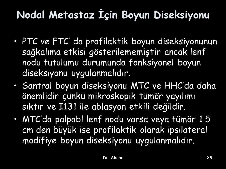 Dr. Akcan39 Nodal Metastaz İçin Boyun Diseksiyonu PTC ve FTC' da profilaktik boyun diseksiyonunun sağkalıma etkisi gösterilememiştir ancak lenf nodu t