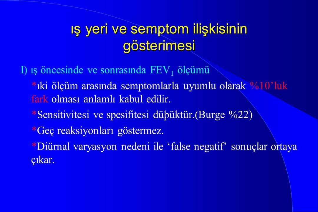 ış yeri ve semptom ilişkisinin gösterimesi I) ış öncesinde ve sonrasında FEV 1 ölçümü *ıki ölçüm arasında semptomlarla uyumlu olarak %10'luk fark olma