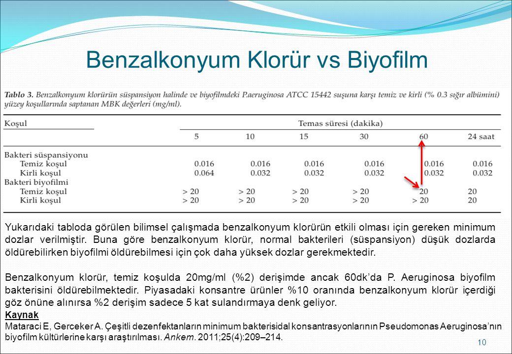 Yukarıdaki tabloda görülen bilimsel çalışmada benzalkonyum klorürün etkili olması için gereken minimum dozlar verilmiştir. Buna göre benzalkonyum klor