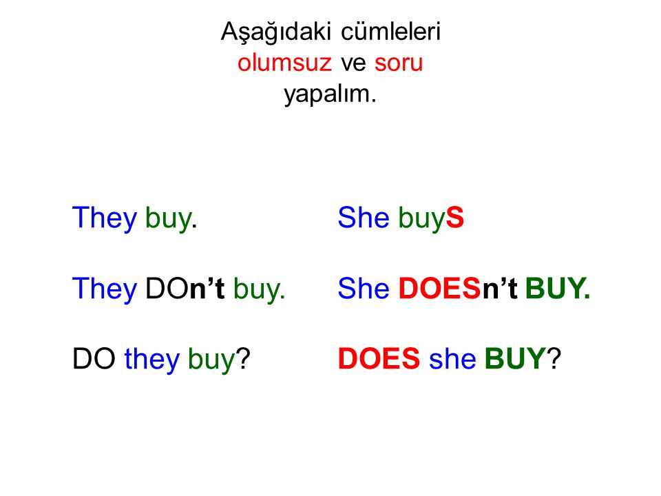 They buy. They DOn't buy. DO they buy? She buyS She DOESn't BUY. DOES she BUY?