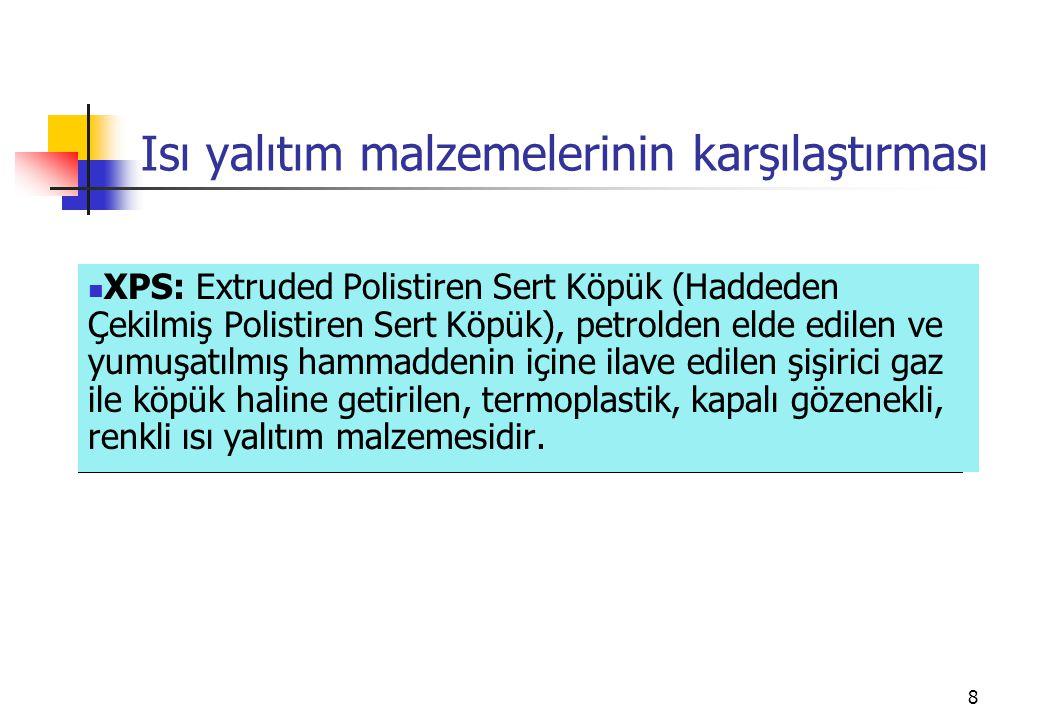 8 Isı yalıtım malzemelerinin karşılaştırması XPS: Extruded Polistiren Sert Köpük (Haddeden Çekilmiş Polistiren Sert Köpük), petrolden elde edilen ve yumuşatılmış hammaddenin içine ilave edilen şişirici gaz ile köpük haline getirilen, termoplastik, kapalı gözenekli, renkli ısı yalıtım malzemesidir.