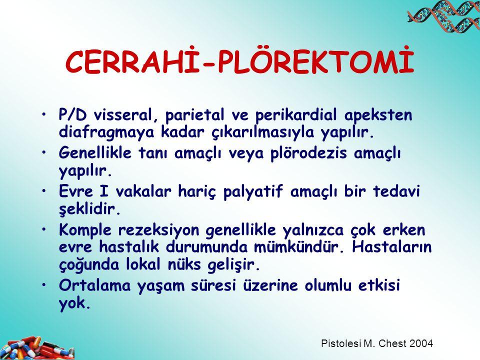 CERRAHİ-PLÖREKTOMİ P/D visseral, parietal ve perikardial apeksten diafragmaya kadar çıkarılmasıyla yapılır. Genellikle tanı amaçlı veya plörodezis ama