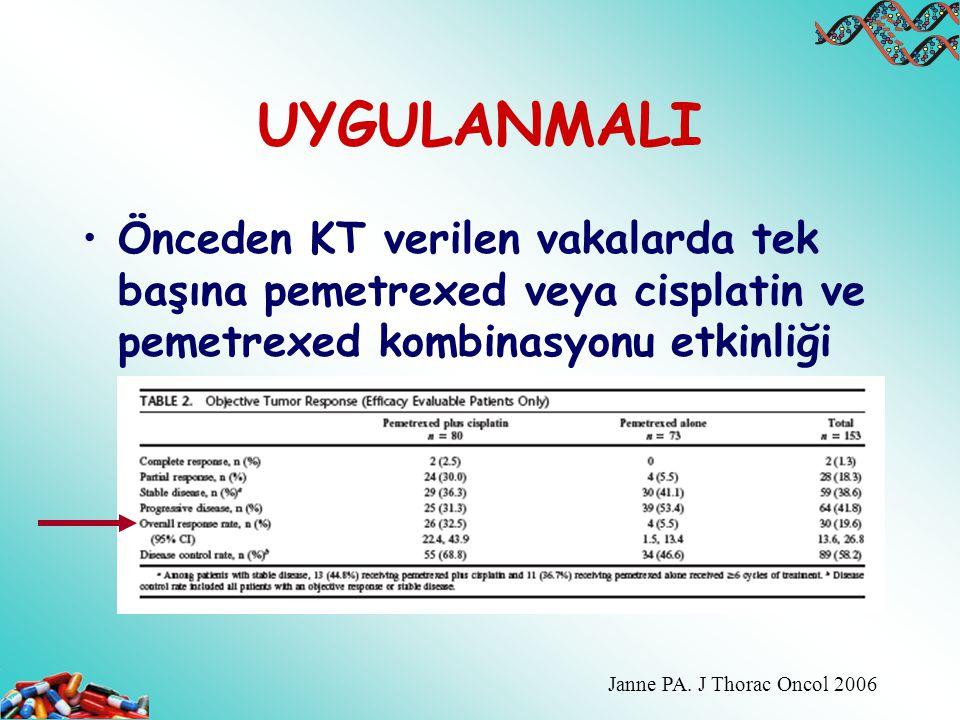 UYGULANMALI Önceden KT verilen vakalarda tek başına pemetrexed veya cisplatin ve pemetrexed kombinasyonu etkinliği Janne PA. J Thorac Oncol 2006