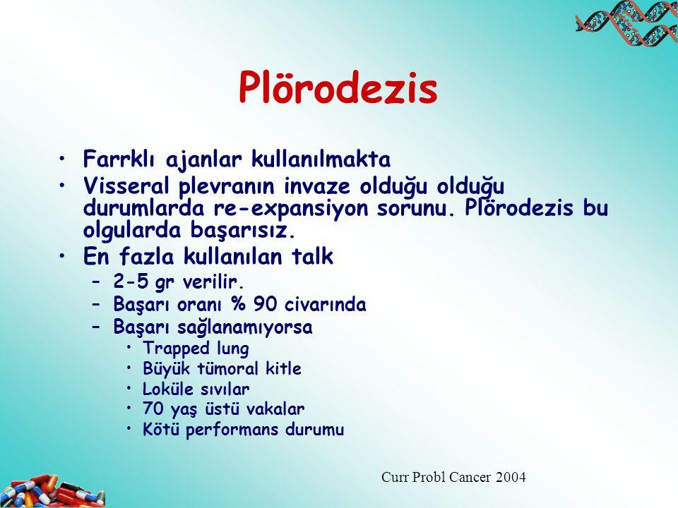 Plörodezis Farrklı ajanlar kullanılmakta Visseral plevranın invaze olduğu olduğu durumlarda re-expansiyon sorunu. Plörodezis bu olgularda başarısız. E
