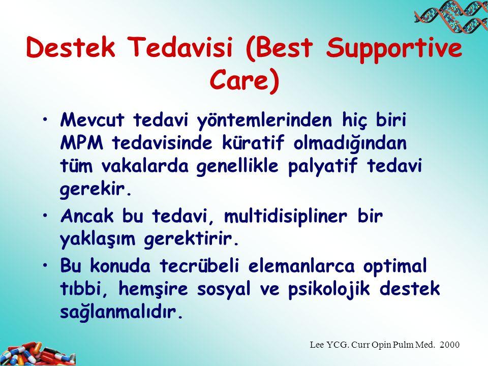 Destek Tedavisi (Best Supportive Care) Mevcut tedavi yöntemlerinden hiç biri MPM tedavisinde küratif olmadığından tüm vakalarda genellikle palyatif te