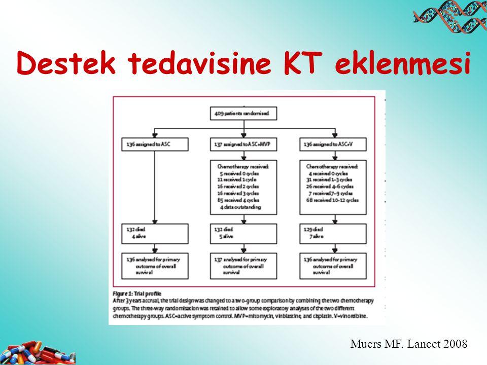 Destek tedavisine KT eklenmesi Muers MF. Lancet 2008