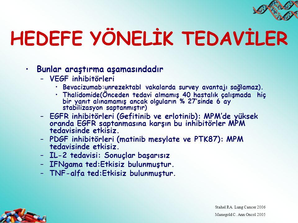 HEDEFE YÖNELİK TEDAVİLER Bunlar araştırma aşamasındadır –VEGF inhibitörleri Bevacizumab:unrezektabl vakalarda survey avantajı sağlamaz). Thalidomide(Ö