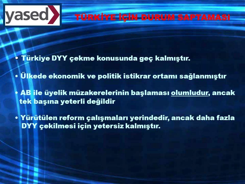 Türkiye DYY çekme konusunda geç kalmıştır.