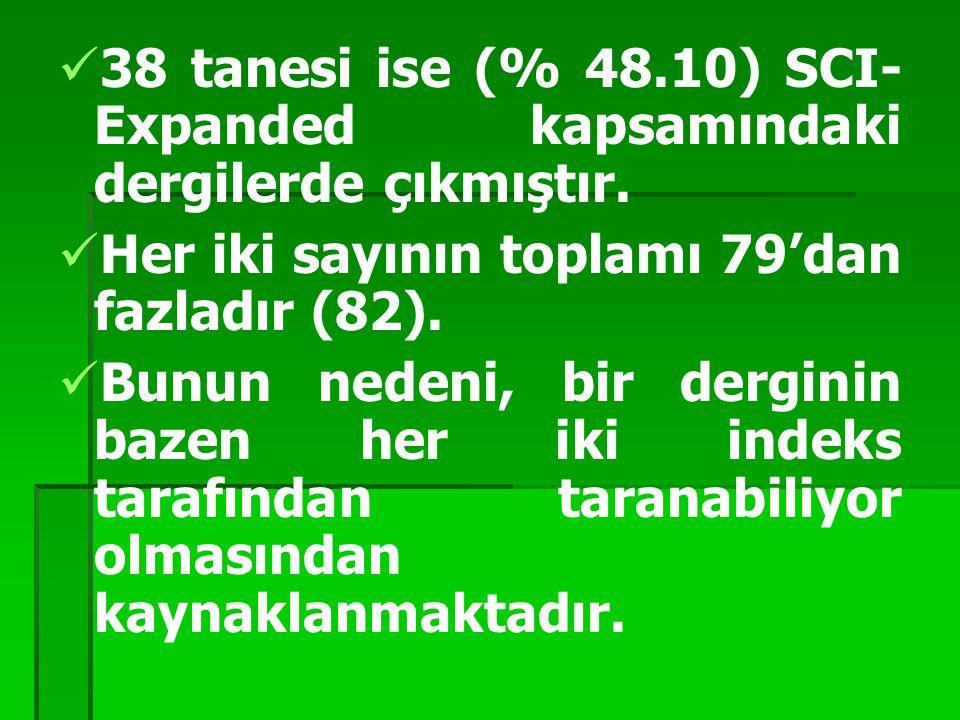38 tanesi ise (% 48.10) SCI- Expanded kapsamındaki dergilerde çıkmıştır. Her iki sayının toplamı 79'dan fazladır (82). Bunun nedeni, bir derginin baze