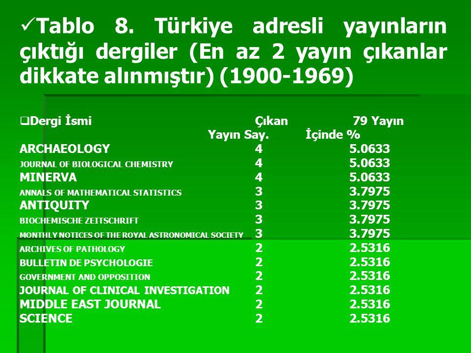Tablo 8. Türkiye adresli yayınların çıktığı dergiler (En az 2 yayın çıkanlar dikkate alınmıştır) (1900-1969)  Dergi İsmiÇıkan 79 Yayın Yayın Say. İç
