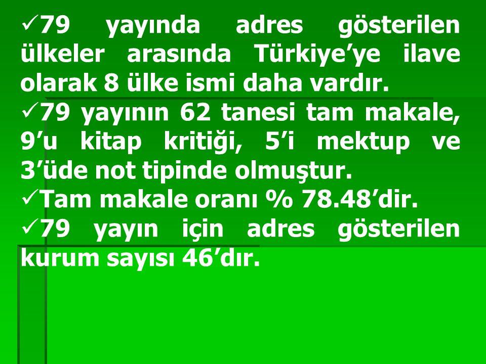 79 yayında adres gösterilen ülkeler arasında Türkiye'ye ilave olarak 8 ülke ismi daha vardır. 79 yayının 62 tanesi tam makale, 9'u kitap kritiği, 5'i