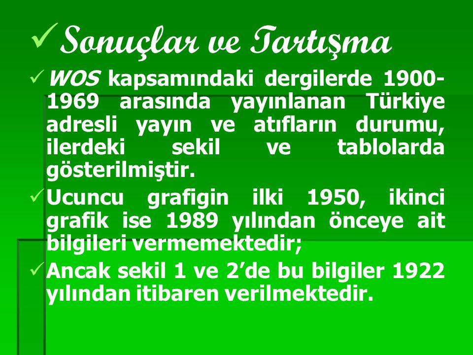 Sonuçlar ve Tartı ş ma WOS kapsamındaki dergilerde 1900- 1969 arasında yayınlanan Türkiye adresli yayın ve atıfların durumu, ilerdeki sekil ve tablolarda gösterilmiştir.