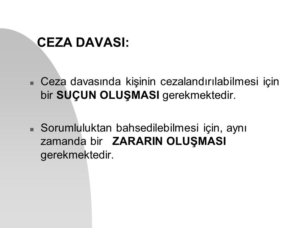 CEZA DAVASI: n Ceza davasında kişinin cezalandırılabilmesi için bir SUÇUN OLUŞMASI gerekmektedir. n Sorumluluktan bahsedilebilmesi için, aynı zamanda