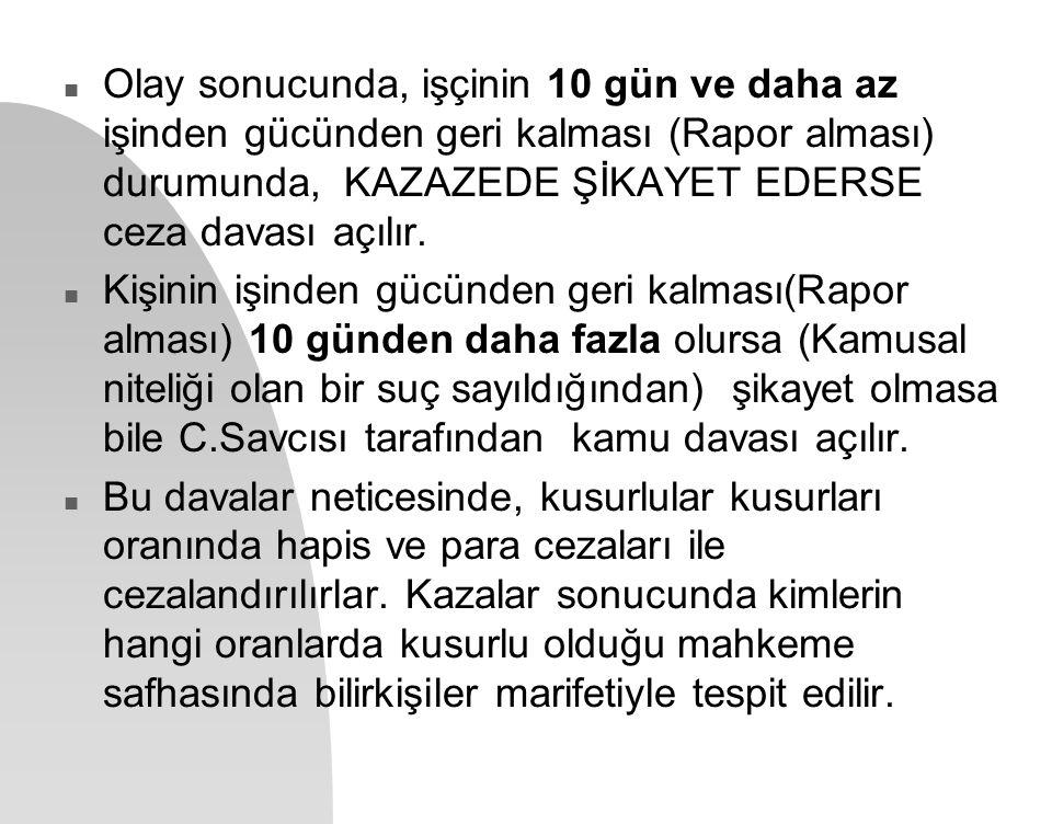 n Olay sonucunda, işçinin 10 gün ve daha az işinden gücünden geri kalması (Rapor alması) durumunda, KAZAZEDE ŞİKAYET EDERSE ceza davası açılır. n Kişi