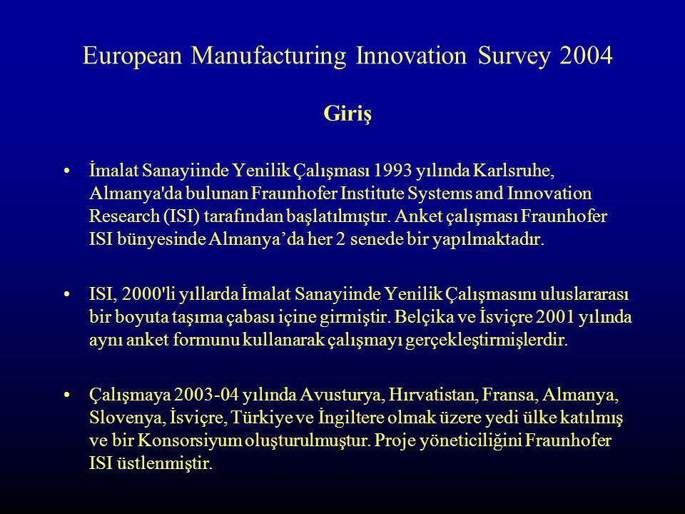 European Manufacturing Innovation Survey 2004 Giriş İmalat Sanayiinde Yenilik Çalışması 1993 yılında Karlsruhe, Almanya da bulunan Fraunhofer Institute Systems and Innovation Research (ISI) tarafından başlatılmıştır.