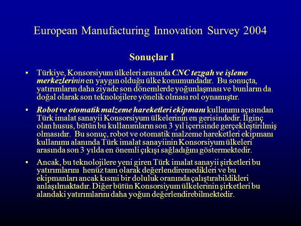 European Manufacturing Innovation Survey 2004 Sonuçlar I Türkiye, Konsorsiyum ülkeleri arasında CNC tezgah ve işleme merkezlerinin en yaygın olduğu ülke konumundadır.