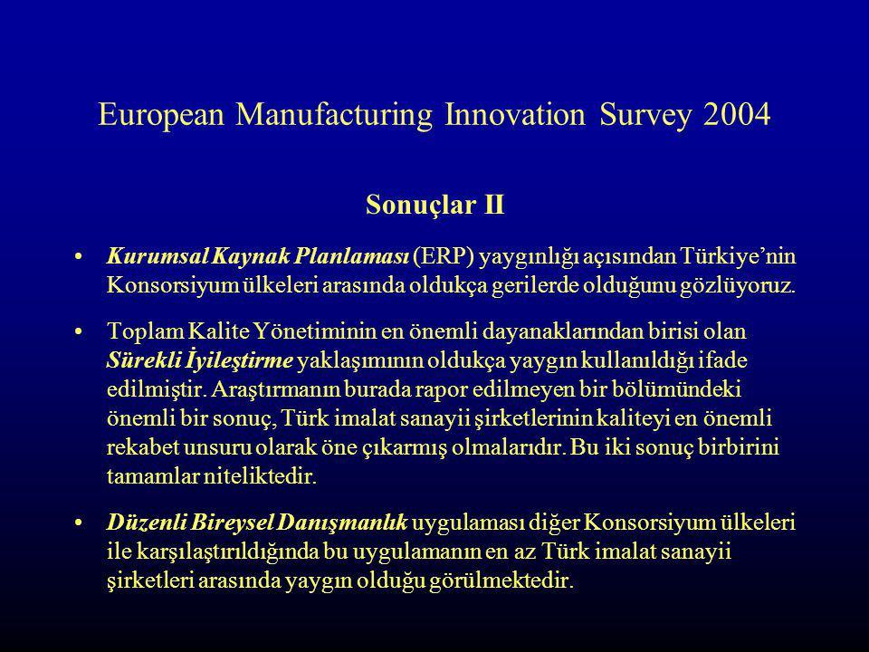 European Manufacturing Innovation Survey 2004 Sonuçlar II Kurumsal Kaynak Planlaması (ERP) yaygınlığı açısından Türkiye'nin Konsorsiyum ülkeleri arasında oldukça gerilerde olduğunu gözlüyoruz.