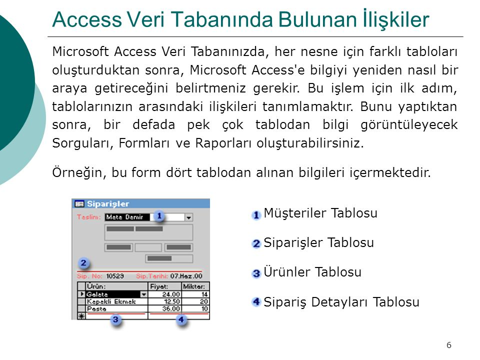 6 Access Veri Tabanında Bulunan İlişkiler Microsoft Access Veri Tabanınızda, her nesne için farklı tabloları oluşturduktan sonra, Microsoft Access e bilgiyi yeniden nasıl bir araya getireceğini belirtmeniz gerekir.