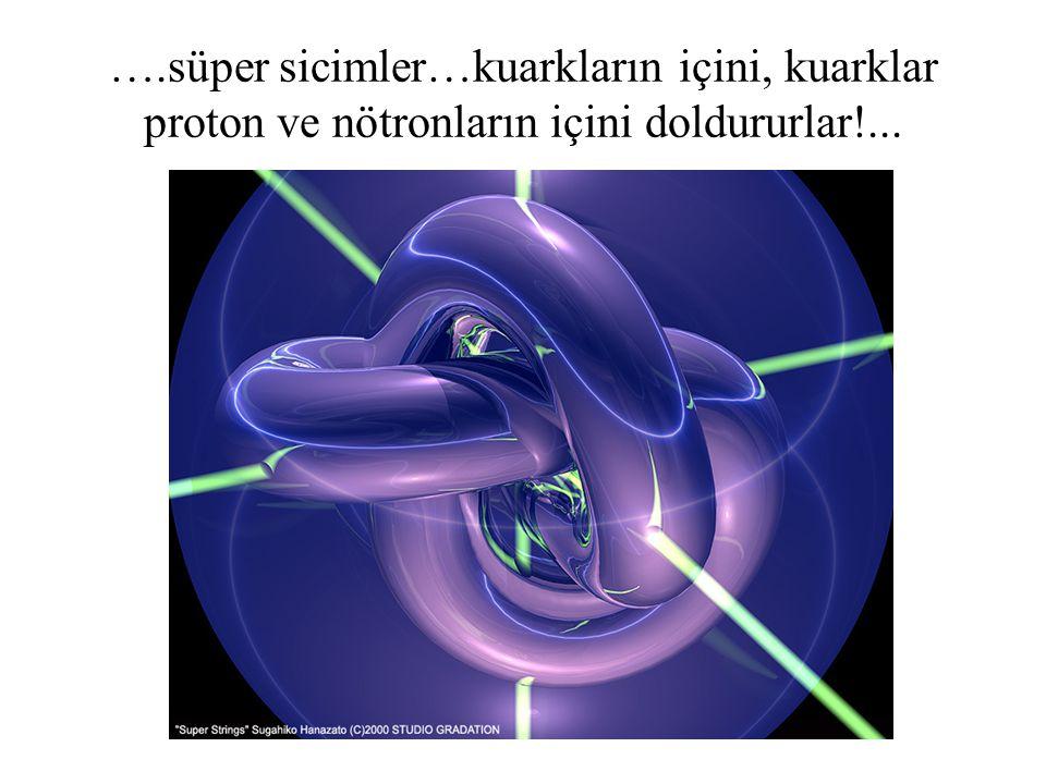 ….süper sicimler…kuarkların içini, kuarklar proton ve nötronların içini doldururlar!...