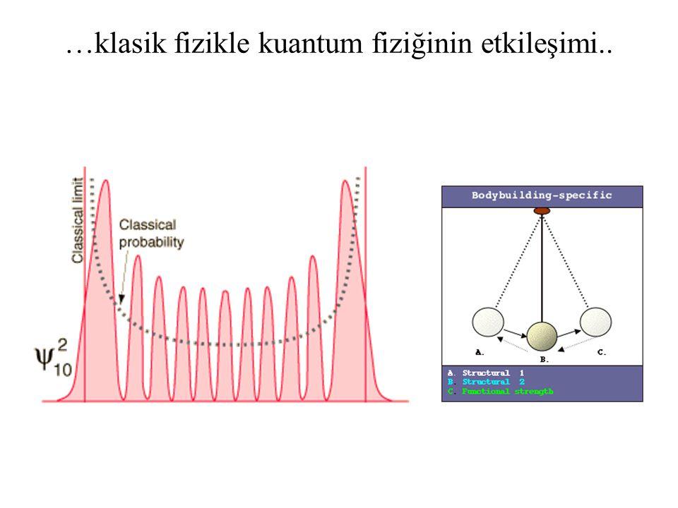 …klasik fizikle kuantum fiziğinin etkileşimi..