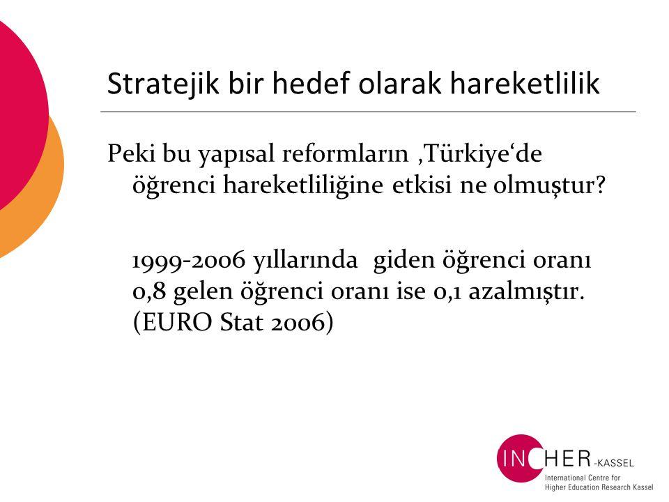 Stratejik bir hedef olarak hareketlilik Peki bu yapısal reformların 'Türkiye'de öğrenci hareketliliğine etkisi ne olmuştur.