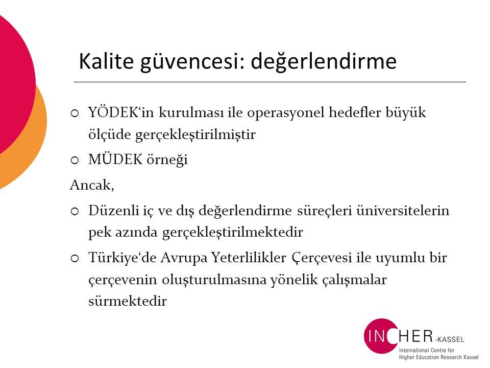 Kalite güvencesi: değerlendirme  YÖDEK'in kurulması ile operasyonel hedefler büyük ölçüde gerçekleştirilmiştir  MÜDEK örneği Ancak,  Düzenli iç ve dış değerlendirme süreçleri üniversitelerin pek azında gerçekleştirilmektedir  Türkiye'de Avrupa Yeterlilikler Çerçevesi ile uyumlu bir çerçevenin oluşturulmasına yönelik çalışmalar sürmektedir